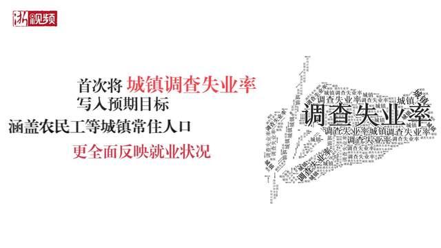 """文字云动画丨全国两会 """"新""""意十足"""