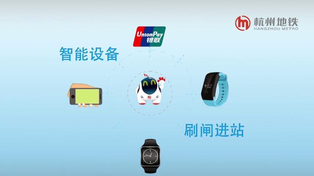 杭州地铁票务系统全新升级宣传片